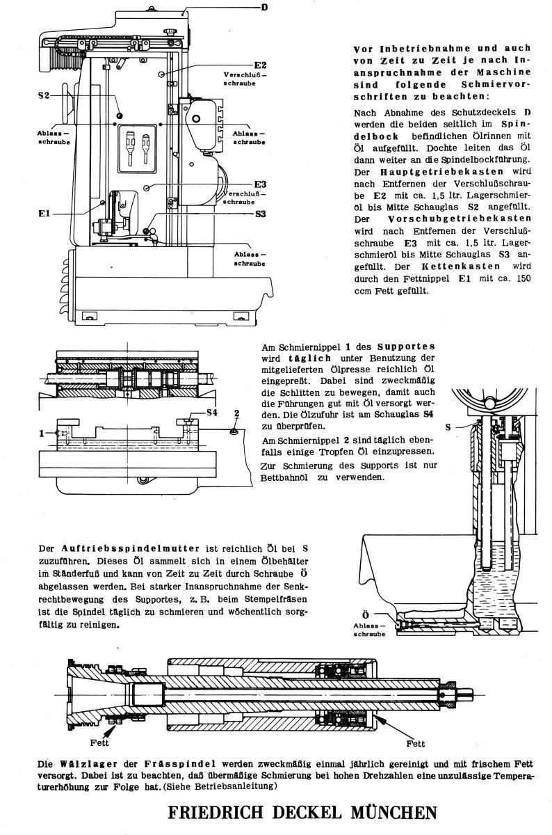 Карта смазки - Deckel FP2 - 2