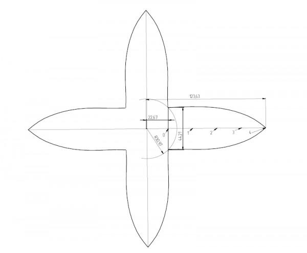 Развёртка сферической поверхности