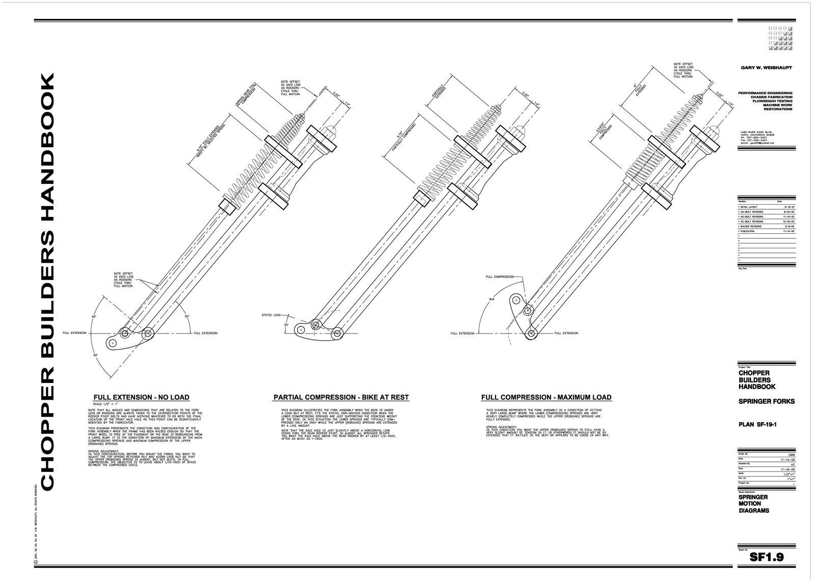 Springer Fork Plans 9of9