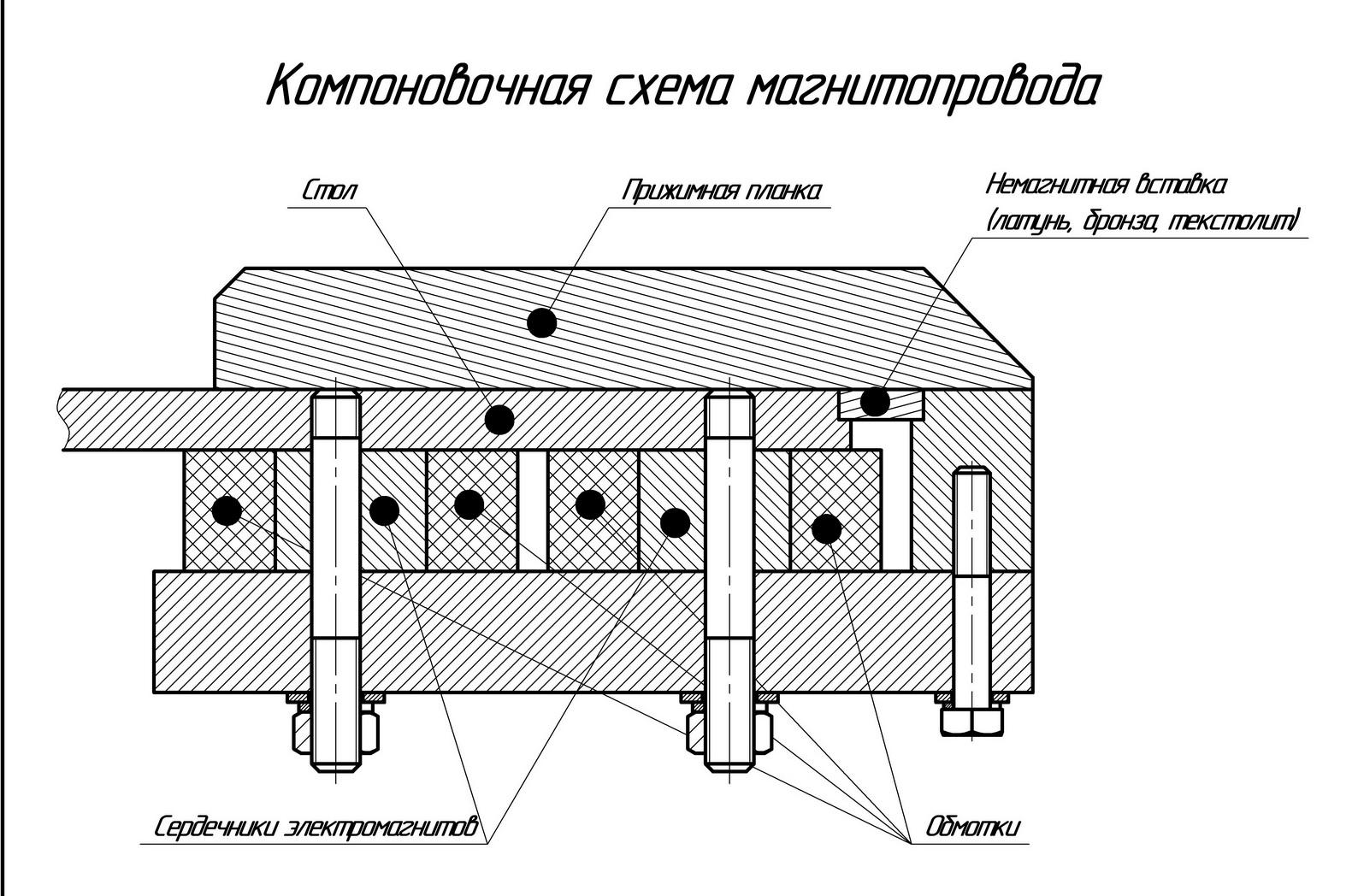 Прикидка магнитного листогиба 001a