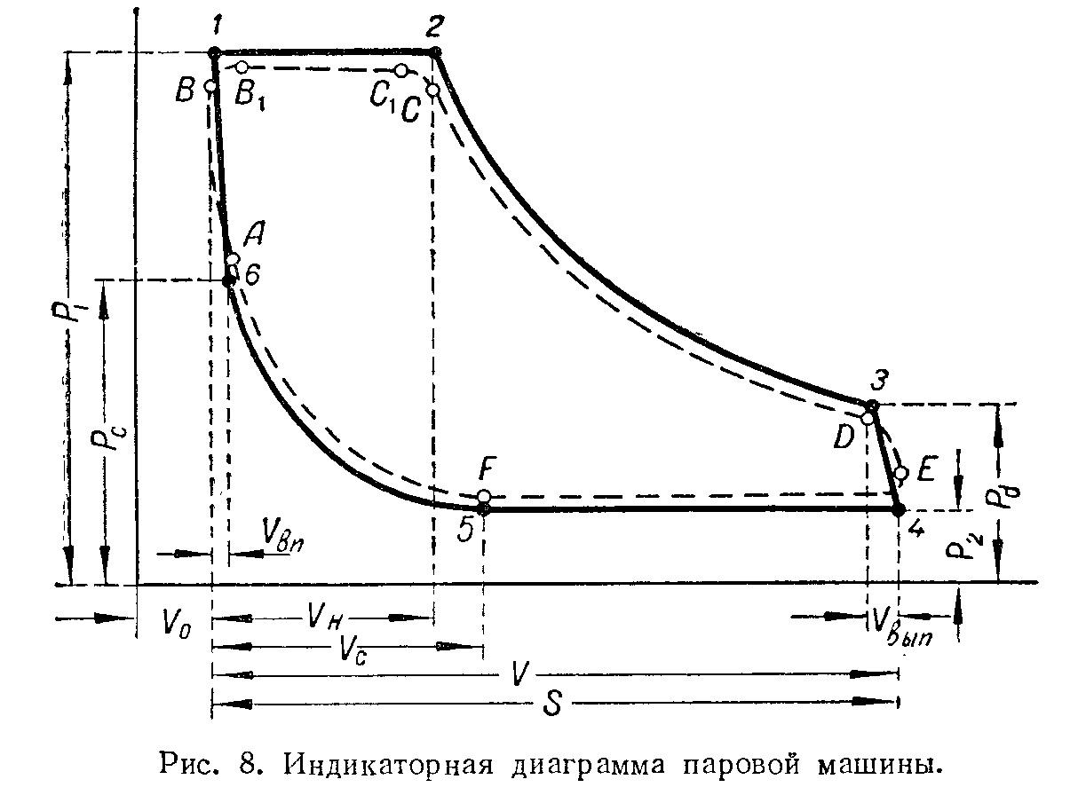 Стандартная диаграмма Jpg