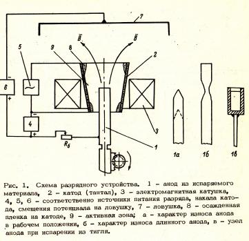 Схема эксперимента Дороднова с испаряемым анодом