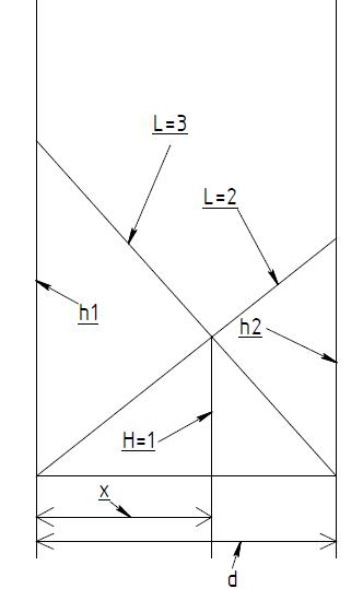 """Расчётная схема к задаче""""Колодец Лотоса"""""""