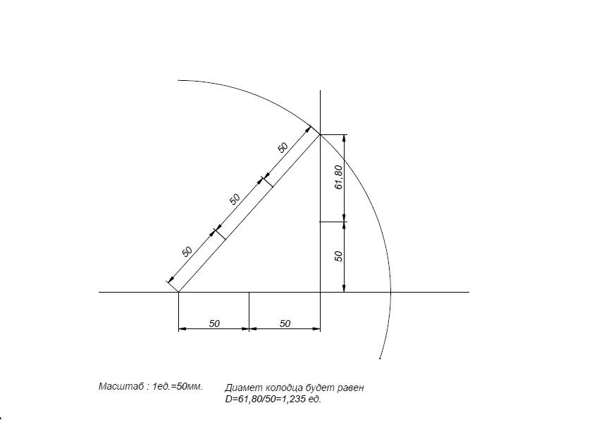Колодец Лотоса Геометрическое решение