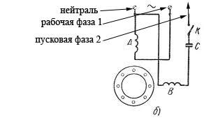 Пуск компрессора от слабой сети 220 В