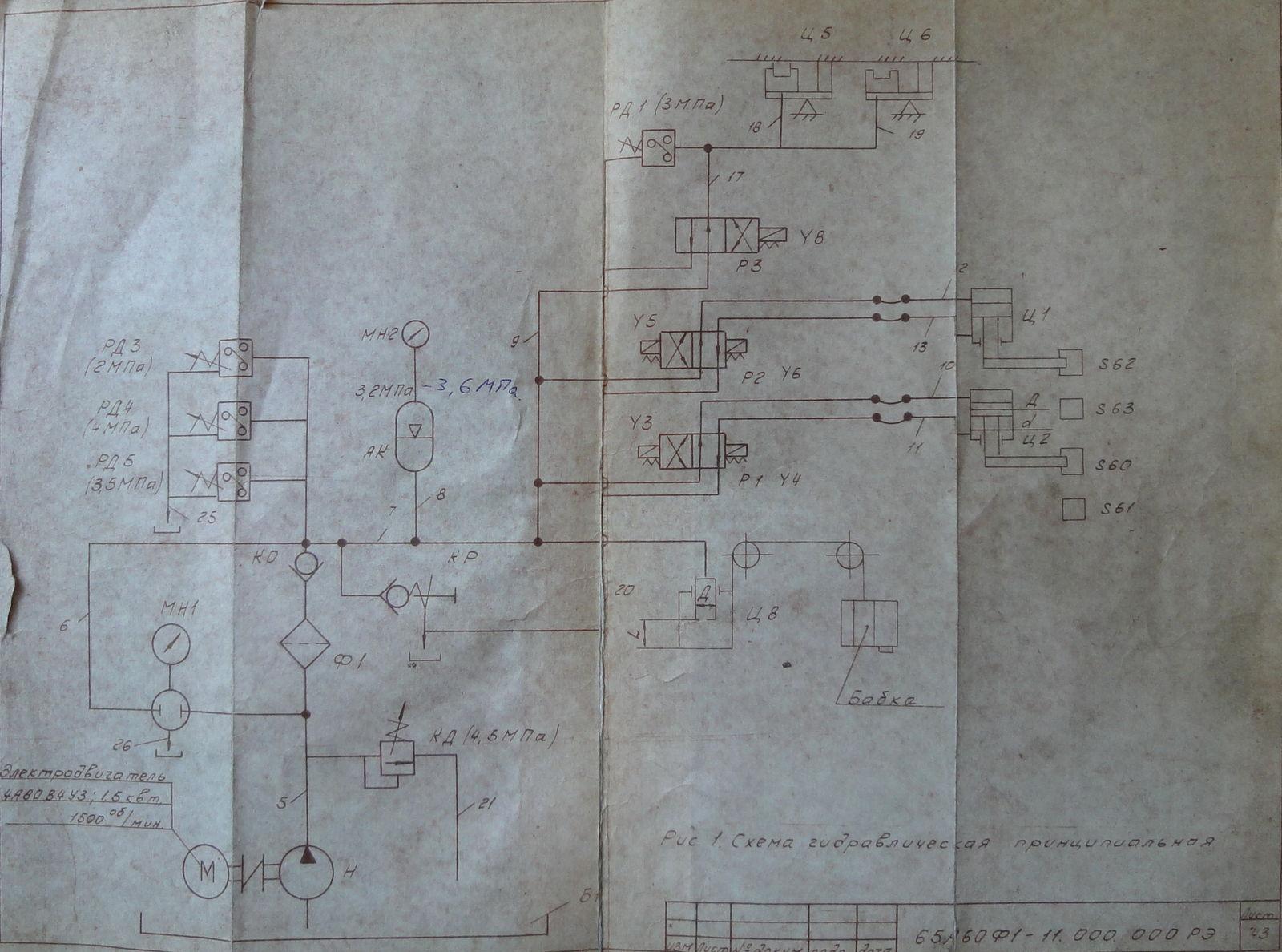 гидросхема фрезерного станка