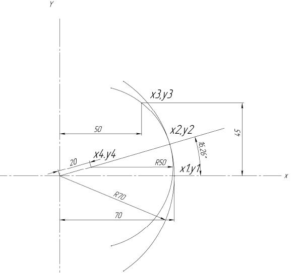 Пример построения чертежа сопряжения по выведенному уравнению