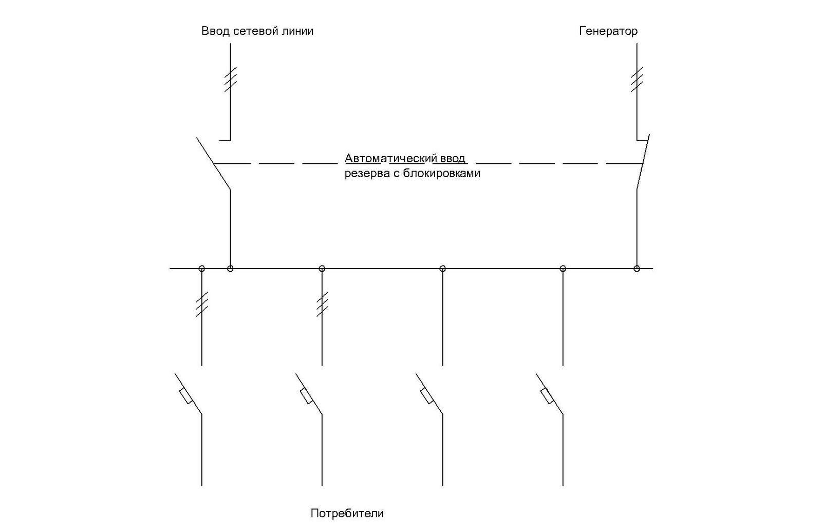 генератор и сеть