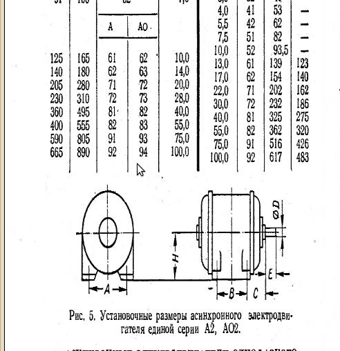 Размеры моторов А