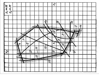 Блокирующий контур для выбранного примера.