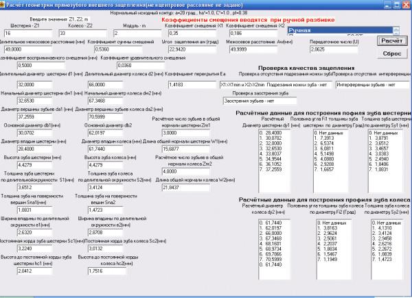Прверка расчёта выбора коэффициентов смещения по блокирующему контуру
