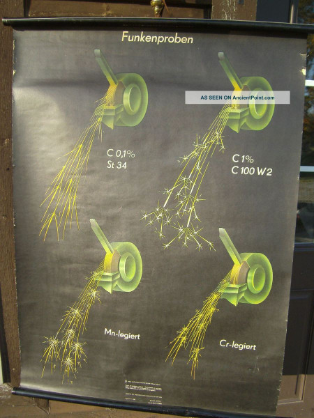 Плакат Проба на искру