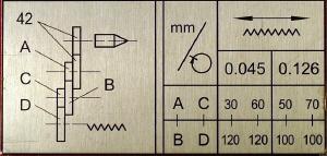 Схема шестерней