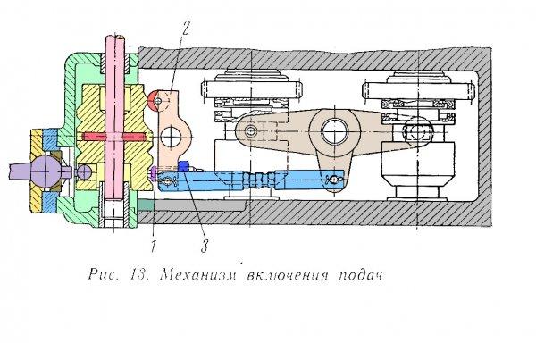 6В11. Механизм включения подач.jpg