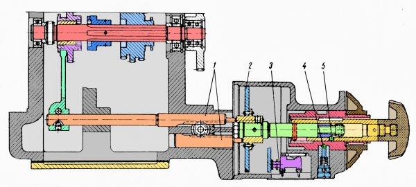 6В11. Механизм переключения подач.jpg