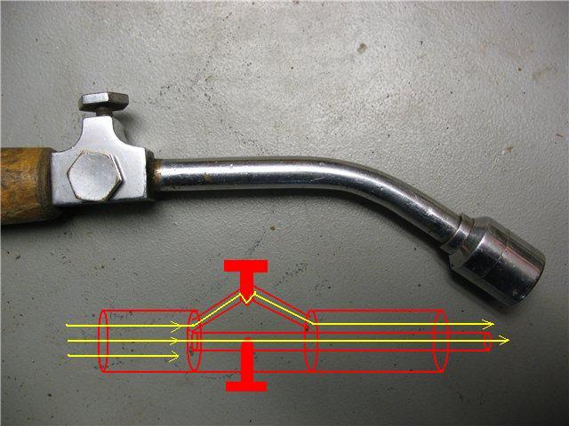 Бензиновая горелка своими руками видео фото 980