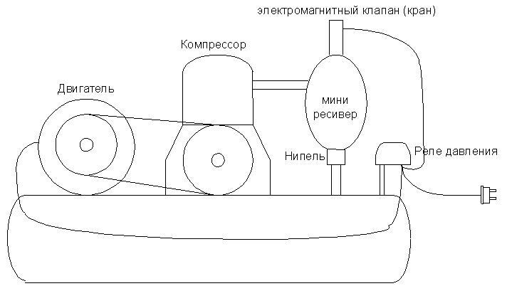 регулировка солдатика зил130