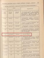 Самодельная ВФГ для НГФ-110: Таблица с конусом Морзе.png