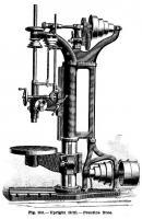 1896 P. Prentice Bros., Upright Drill.jpg