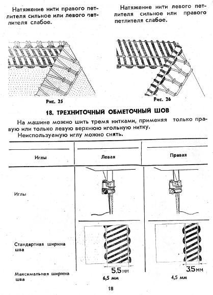 Оверлок самара 4 ниточный инструкция все для швейного производства