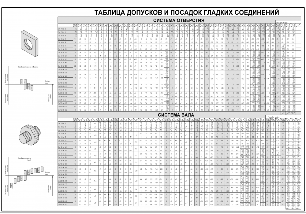 book temperature and frequency dependence of complex