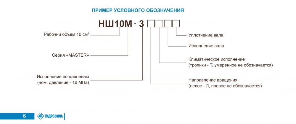 Условные обозначения НШ 10-М