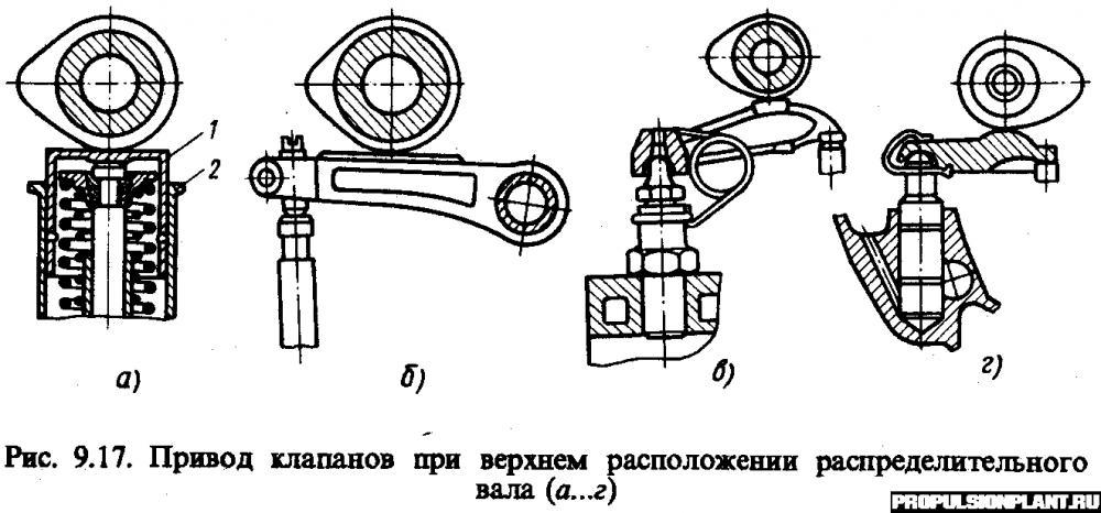 десмодомный привод клапанов как это российской электроэнергетике принятия