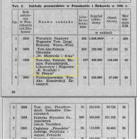 PRZEMYSŁ PRUSZKOWSKI W LATACH 1878—18.jpg