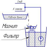 Самодельное эрозионное копировально-прошивное приспособление от AlexAlcoa.: Схема.jpg