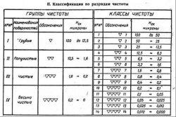 ШЕРОХОВАТОСТЬ_1.jpg