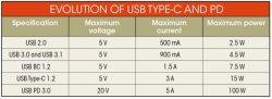 USB_PD.jpg