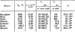 1335185325_palatnik_table(1).thumb.png.8ffff226c650e37fd19595981b71b59d.png