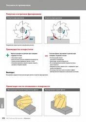 ARNO-2015-Katalog-Frezernyi-rezhushchii-instrument-dlia-metalloobrabotki-na-stankakh-0252b-Lab2U.thumb.jpg.f8c576ceda9bd2beb9a870a0cdb30d6a.jpg