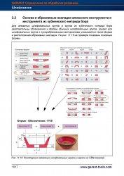 HOFFMANN-GROUP-2012-Spravochnik-Obrabotka-materialov-rezaniem-Garant-ToolScout-1041b-Lab2U.jpg