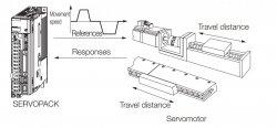 servomotor-inertia2.thumb.jpg.e0f266fec02678247213163053f2ab38.jpg