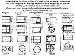 Резьба - Обозначение видов на чертежах - 6.jpg