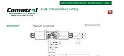 20-D5_DCV05_Solenoid_Valves_Catalog-2.jpg