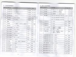 Manual-p7-8-Inverter.png